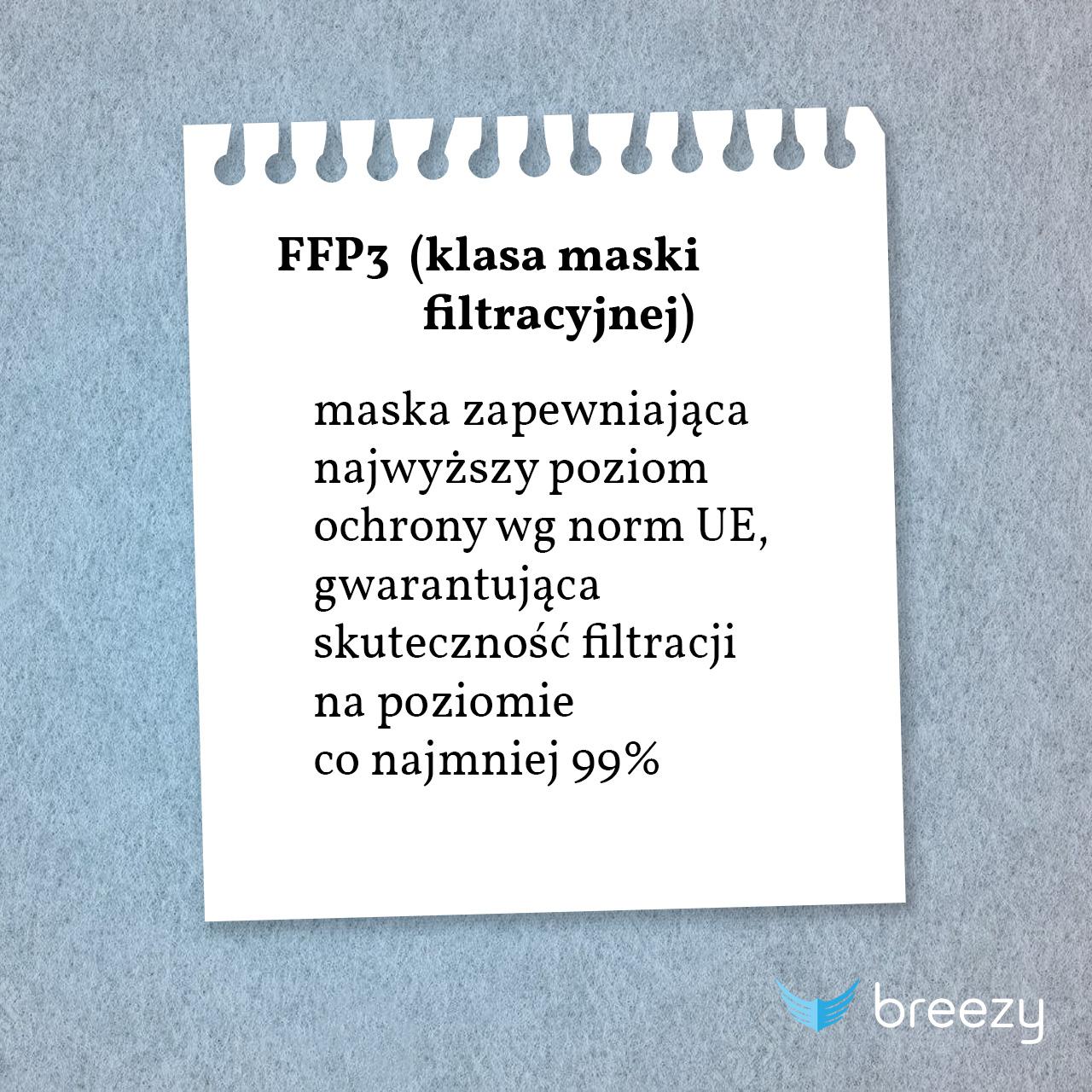 FFP2 (klasa maski filtracyjnej)